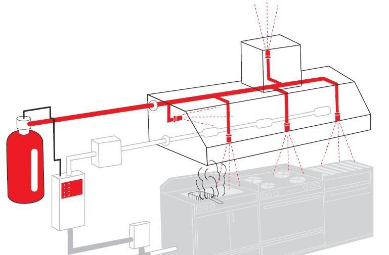 sistema-de-proteccion-contra-incendios-de-campanas-de-cocina-D_NQ_NP_22397-MLA20228104020_012015-F
